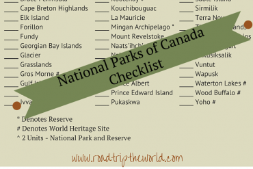 Canada National Parks Printable Checklist